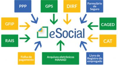 E-SOCIAL – Parceria das Empresas e Escritórios Contábeis